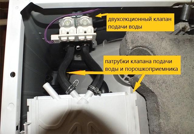 потекла стиральная машина причины