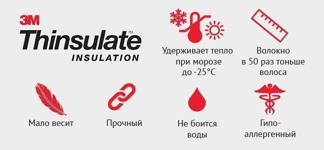 Thinsulate-что-это-как-стирать (2)