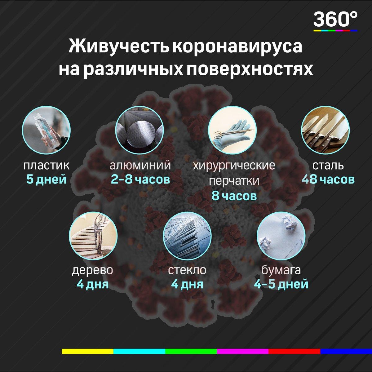 Как-отстирать-одежду-от-коронавируса-covid-19 (4)